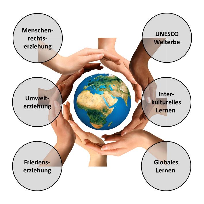 Unesco_0_1_HB